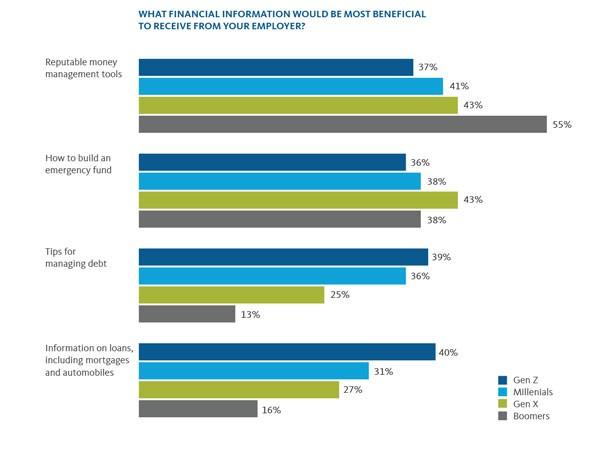 Covid Survey Results