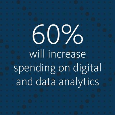 visual analytics complex data