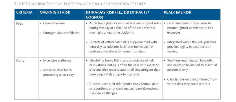 Risk Management and Sponsored Repo Fig3