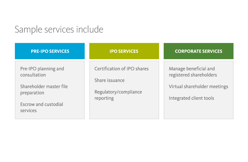 IPO sample services